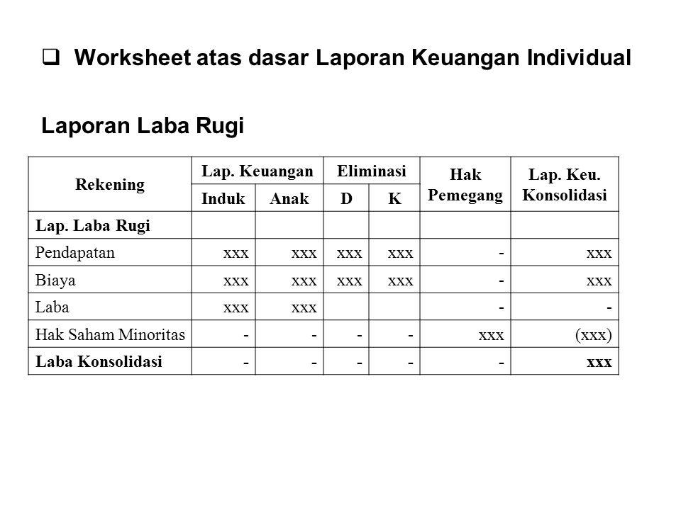 Worksheet : Rekening Lap.