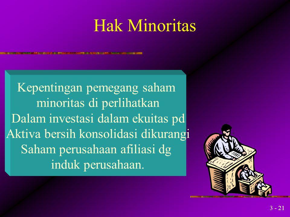 3 - 20 Hak Minoritas Hak minoritas anak perusahaan umumnya Disajikan terpisah dalam neraca konsolidasi pd Bagian kewajiban. Altrernatif lain adalah me