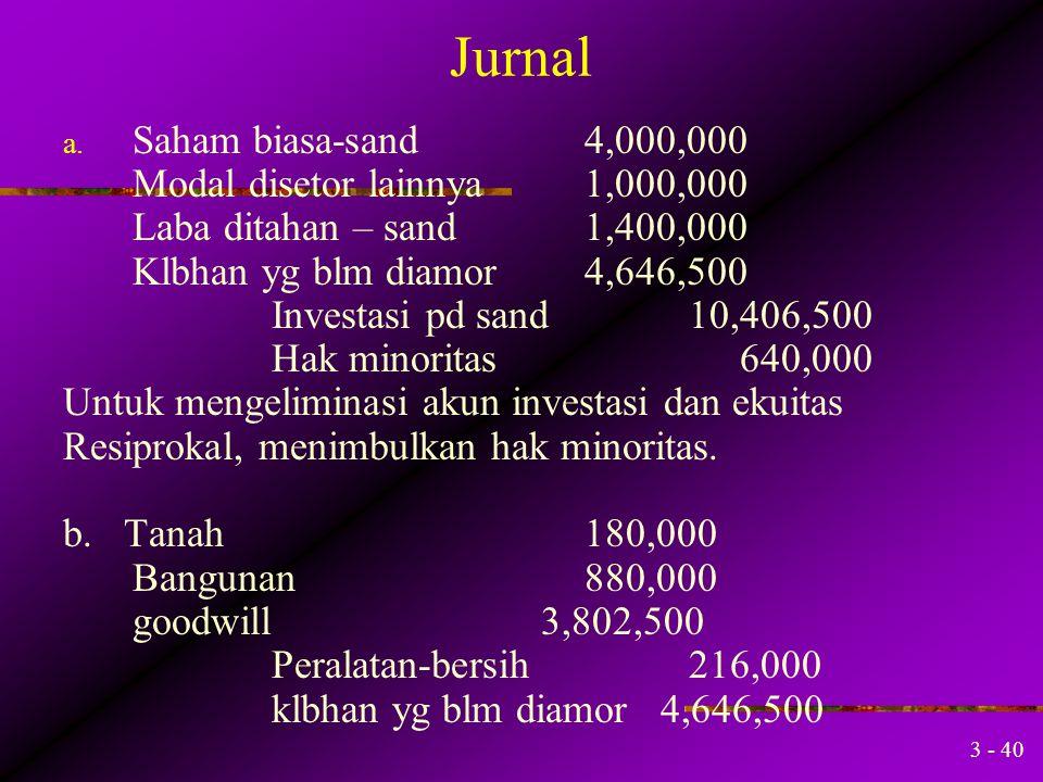 3 - 39 l Pd tgl 31 Des 2004, akun investasi Pilot pd sand bersaldo 10,406 500 terdiri dari investasi pd sanmd 10,200,000 ditambah dg pendapatan dari s