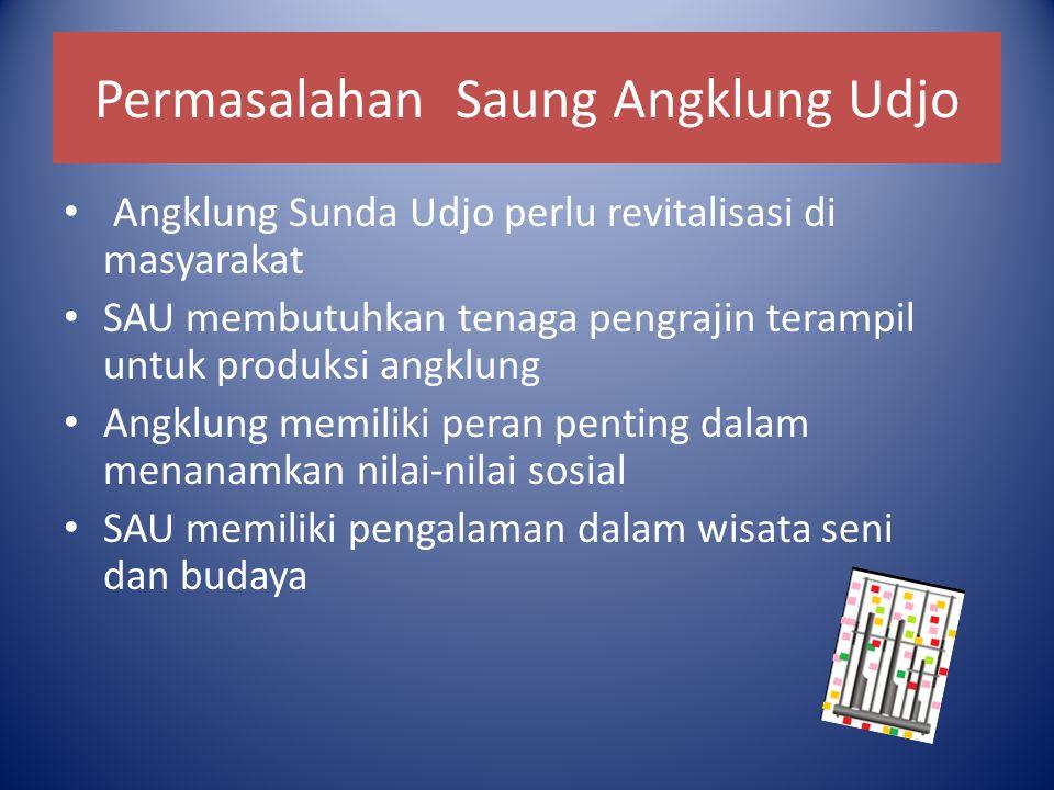 Permasalahan Saung Angklung Udjo Angklung Sunda Udjo perlu revitalisasi di masyarakat SAU membutuhkan tenaga pengrajin terampil untuk produksi angklun