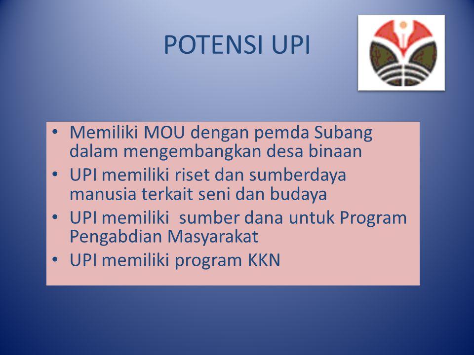 POTENSI UPI Memiliki MOU dengan pemda Subang dalam mengembangkan desa binaan UPI memiliki riset dan sumberdaya manusia terkait seni dan budaya UPI mem