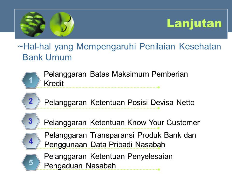 Lanjutan ~ Hasil Penilaian Tingkat Kesehatan Bank Umum Nilai kreditPredikat Skor > 45 35< skor < 45 25< skor < 35 15< skor < 25 10< skor < 15 PK 1 PK 2 PK 3 PK 4 PK 5
