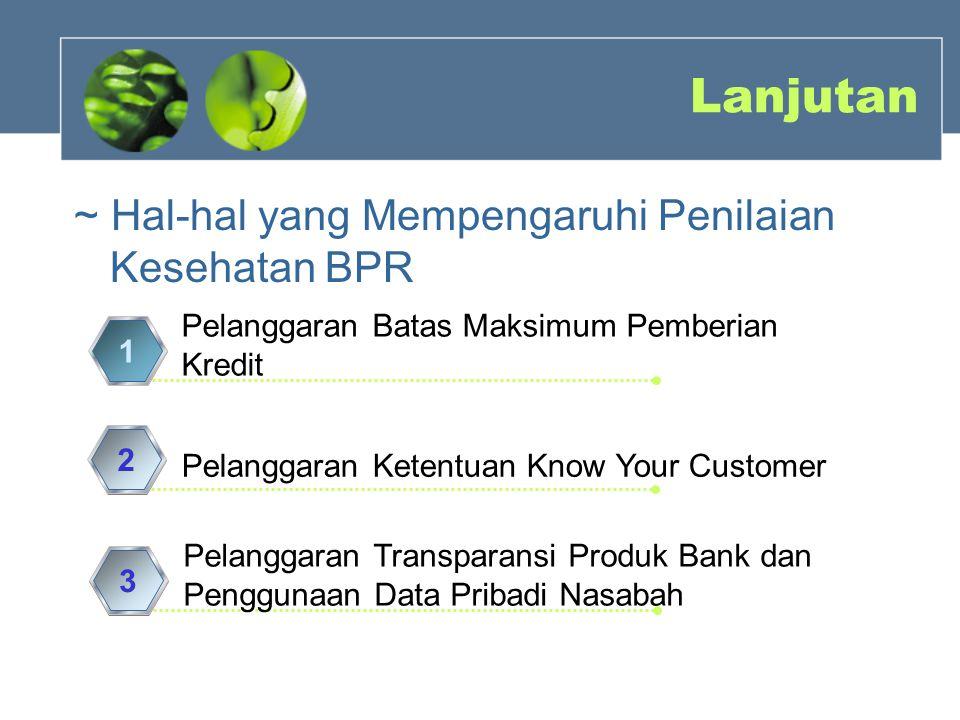 Lanjutan ~ Hal-hal yang Mempengaruhi Penilaian Kesehatan BPR Pelanggaran Batas Maksimum Pemberian Kredit 1 Pelanggaran Ketentuan Know Your Customer 2 Pelanggaran Transparansi Produk Bank dan Penggunaan Data Pribadi Nasabah 3