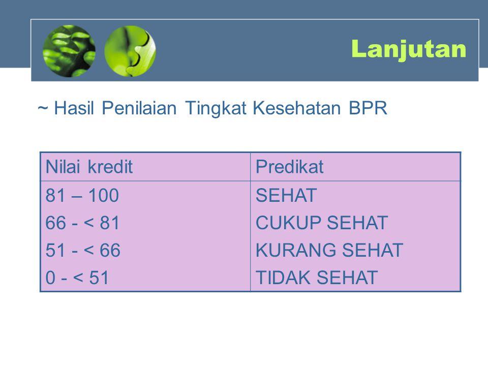 7.Pelanggaran Aturan Kesehatan Bank Indonesia dapat Melakukan Tindakan Agar: 1.
