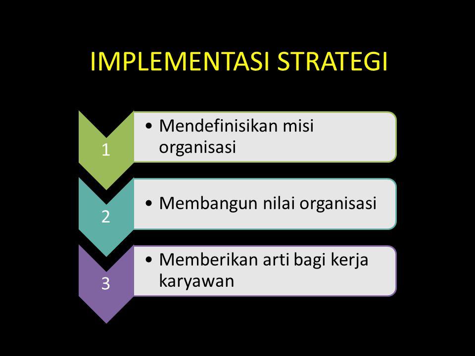 1 Mendefinisikan misi organisasi 2 Membangun nilai organisasi 3 Memberikan arti bagi kerja karyawan IMPLEMENTASI STRATEGI