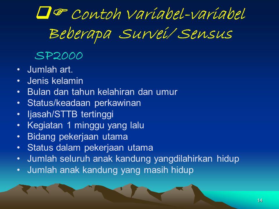 14  Contoh Variabel-variabel Beberapa Survei/ Sensus SP2000 Jumlah art. Jenis kelamin Bulan dan tahun kelahiran dan umur Status/keadaan perkawinan I