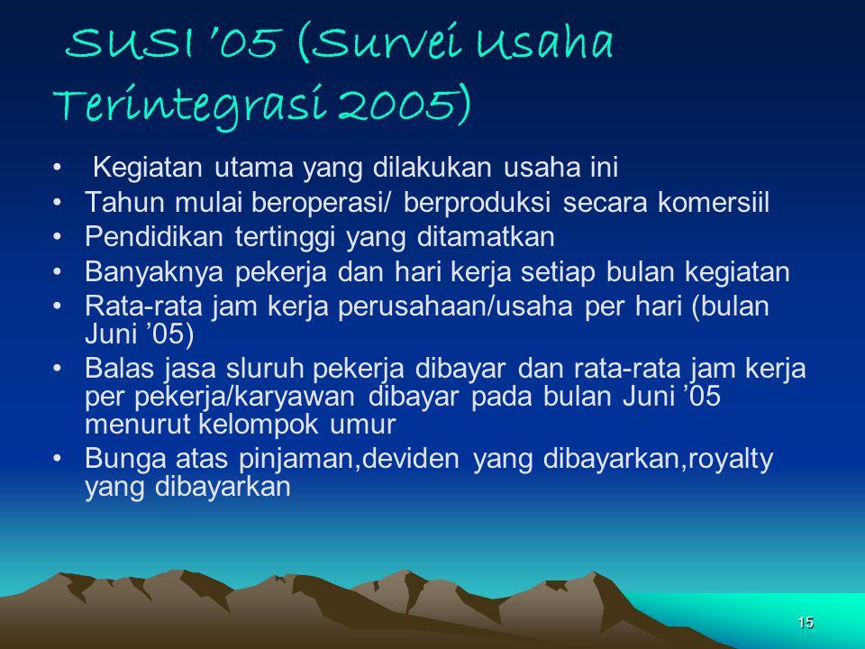 15 SUSI '05 (Survei Usaha Terintegrasi 2005) Kegiatan utama yang dilakukan usaha ini Tahun mulai beroperasi/ berproduksi secara komersiil Pendidikan t