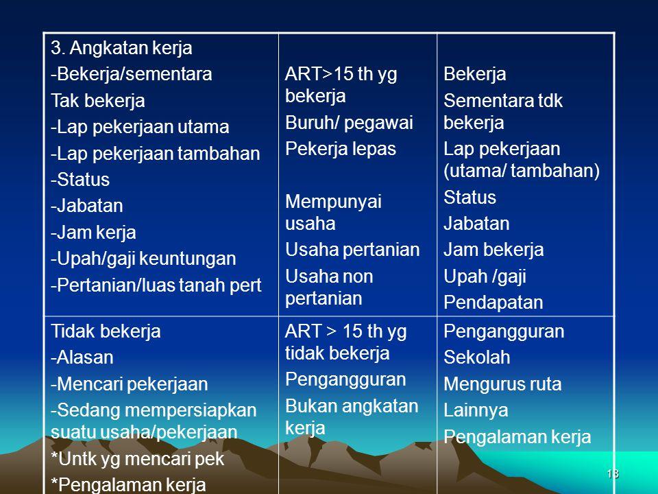 18 3. Angkatan kerja -Bekerja/sementara Tak bekerja -Lap pekerjaan utama -Lap pekerjaan tambahan -Status -Jabatan -Jam kerja -Upah/gaji keuntungan -Pe