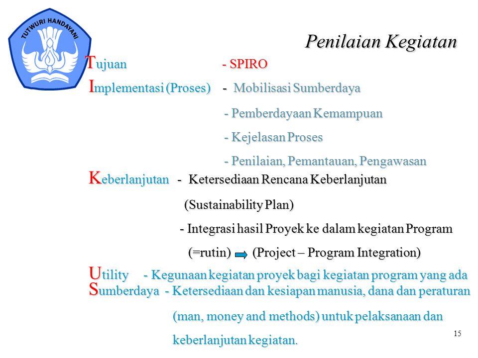 15 Penilaian Kegiatan T ujuan - SPIRO I mplementasi (Proses) - Mobilisasi Sumberdaya - Pemberdayaan Kemampuan - Pemberdayaan Kemampuan - Kejelasan Pro