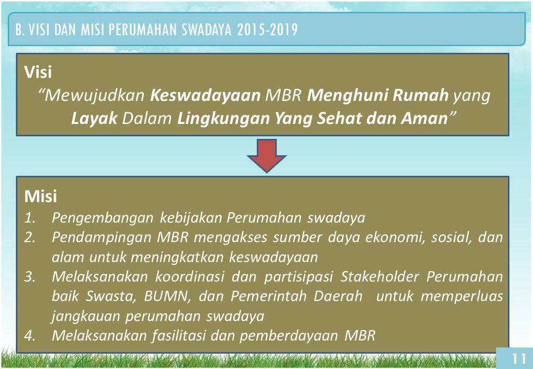 """B. VISI DAN MISI PERUMAHAN SWADAYA 2015-2019 Visi """"Mewujudkan Keswadayaan MBR Menghuni Rumah yang Layak Dalam Lingkungan Yang Sehat dan Aman"""" Misi 1.P"""