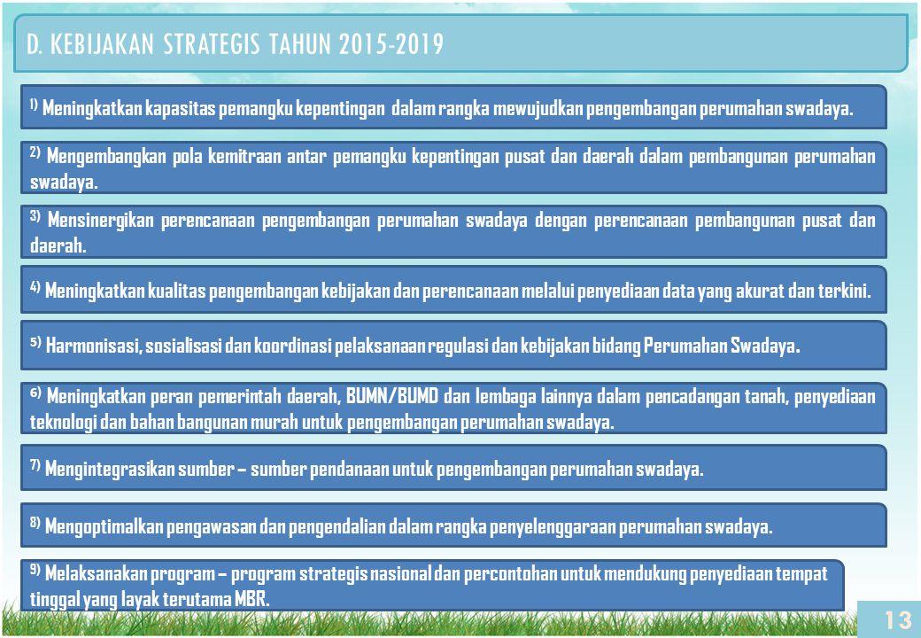 D. KEBIJAKAN STRATEGIS TAHUN 2015-2019 13 1) Meningkatkan kapasitas pemangku kepentingan dalam rangka mewujudkan pengembangan perumahan swadaya. 2) Me
