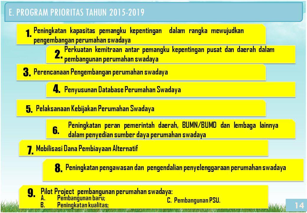 E. PROGRAM PRIORITAS TAHUN 2015-2019 14 Peningkatan kapasitas pemangku kepentingan dalam rangka mewujudkan pengembangan perumahan swadaya Perkuatan ke