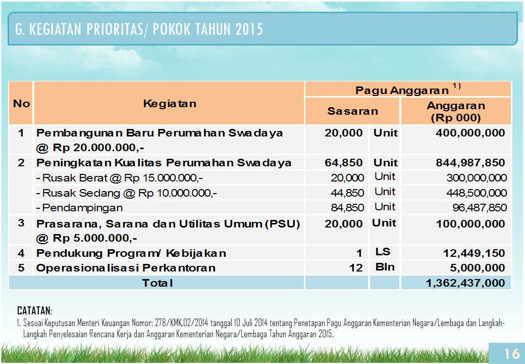 16 G. KEGIATAN PRIORITAS/ POKOK TAHUN 2015 CATATAN: 1.Sesuai Keputusan Menteri Keuangan Nomor: 278/KMK.02/2014 tanggal 10 Juli 2014 tentang Penetapan