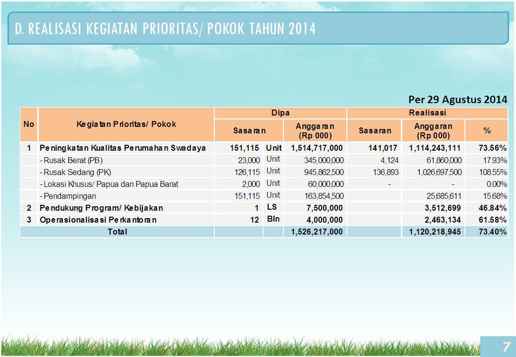 7 D. REALISASI KEGIATAN PRIORITAS/ POKOK TAHUN 2014 Per 29 Agustus 2014