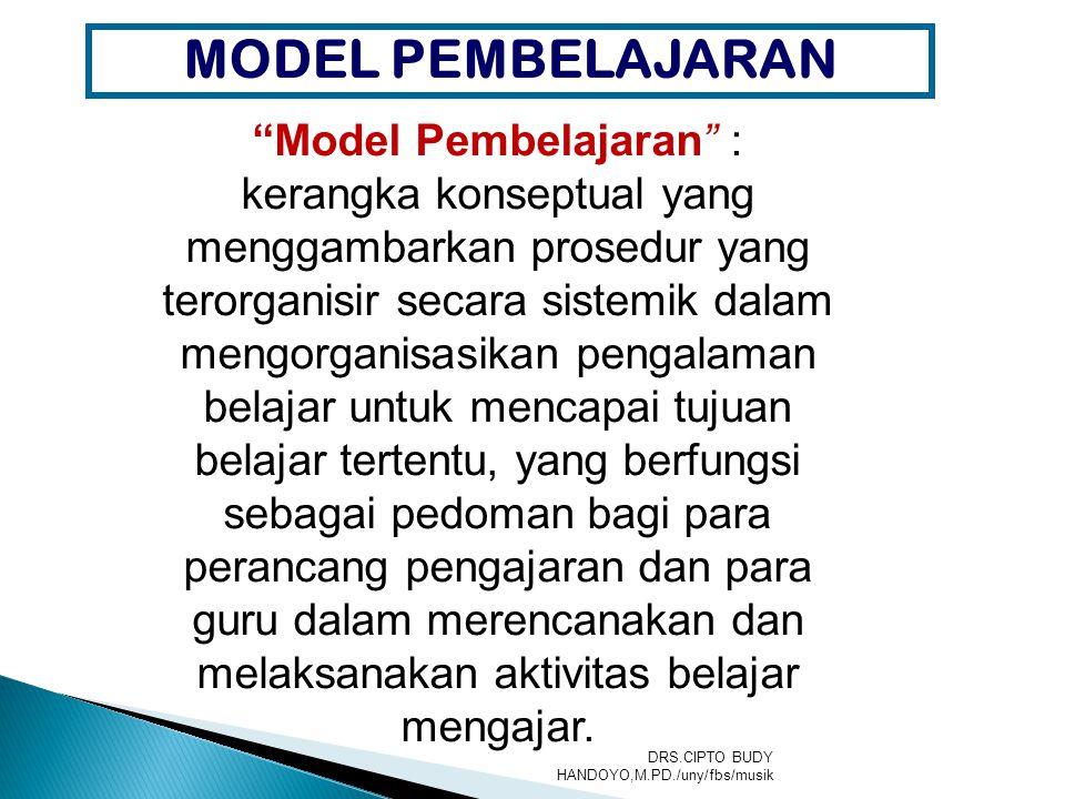 "MODEL PEMBELAJARAN ""Model Pembelajaran"" : kerangka konseptual yang menggambarkan prosedur yang terorganisir secara sistemik dalam mengorganisasikan pe"