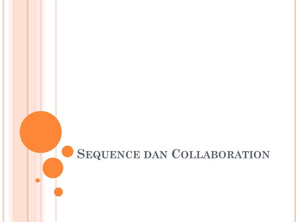 S EQUENCE D IAGRAM Sequence diagram menggambarkan interaksi antar objek di dalam dan di sekitar sistem (termasuk pengguna, display, dll) berupa message yang digambarkan terhadap waktu.