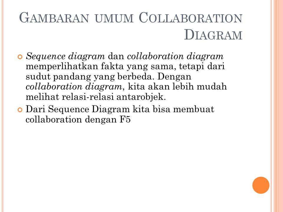 G AMBARAN UMUM C OLLABORATION D IAGRAM Sequence diagram dan collaboration diagram memperlihatkan fakta yang sama, tetapi dari sudut pandang yang berbe
