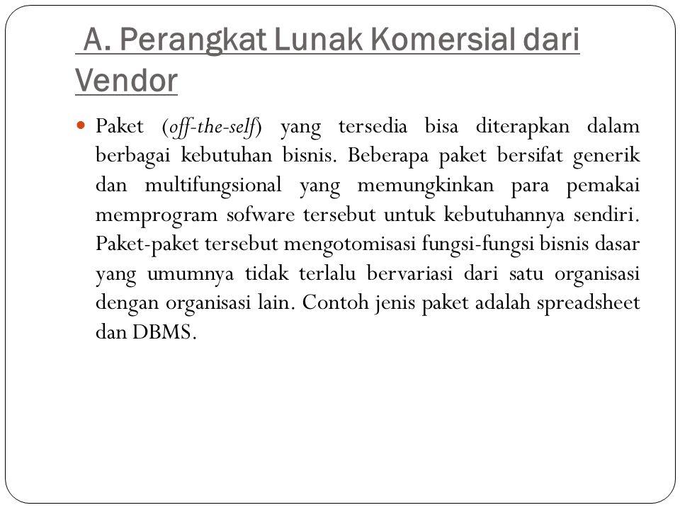A. Perangkat Lunak Komersial dari Vendor Paket (off-the-self) yang tersedia bisa diterapkan dalam berbagai kebutuhan bisnis. Beberapa paket bersifat g