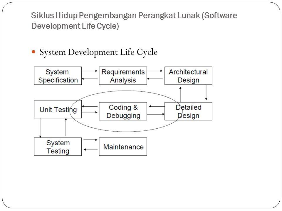 Siklus Hidup Pengembangan Perangkat Lunak (Software Development Life Cycle) System Development Life Cycle