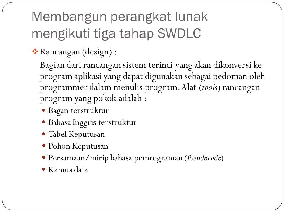 Membangun perangkat lunak mengikuti tiga tahap SWDLC  Rancangan (design) : Bagian dari rancangan sistem terinci yang akan dikonversi ke program aplik