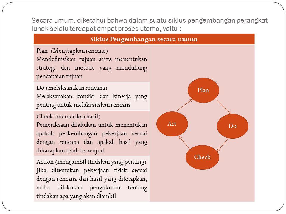 Pendekatan Organisasional  Tiga cara untuk mengorganisasi tim pemrograman, yaitu : Tim Pengembangan Program ( Program development team) Tim programmer kepala (chief programmer team) Tim pemrograman bersama (Egoless programming team)