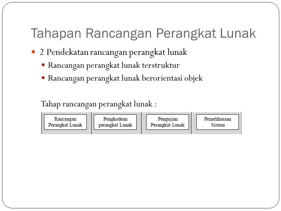 Tahapan Rancangan Perangkat Lunak 2 Pendekatan rancangan perangkat lunak Rancangan perangkat lunak terstruktur Rancangan perangkat lunak berorientasi