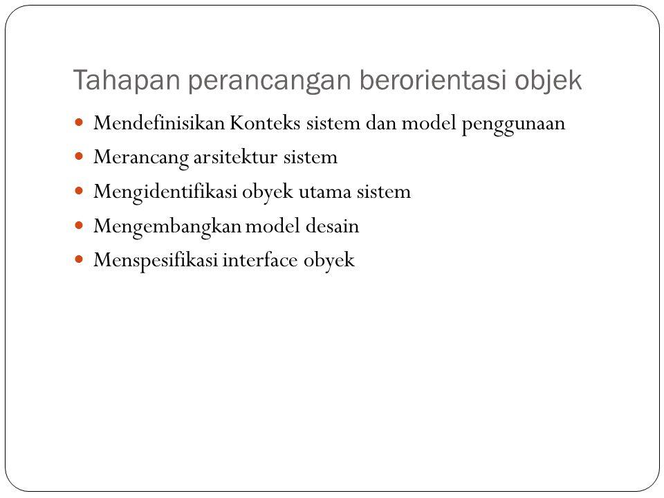 Tahapan perancangan berorientasi objek Mendefinisikan Konteks sistem dan model penggunaan Merancang arsitektur sistem Mengidentifikasi obyek utama sis