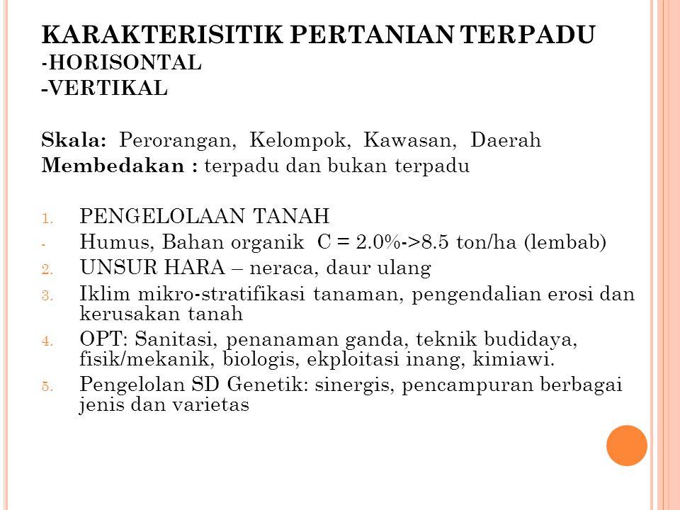 *Basis : 1.Padi sawah/gogo 2. Kedelai 3. Jagung/Jagung manis 4.