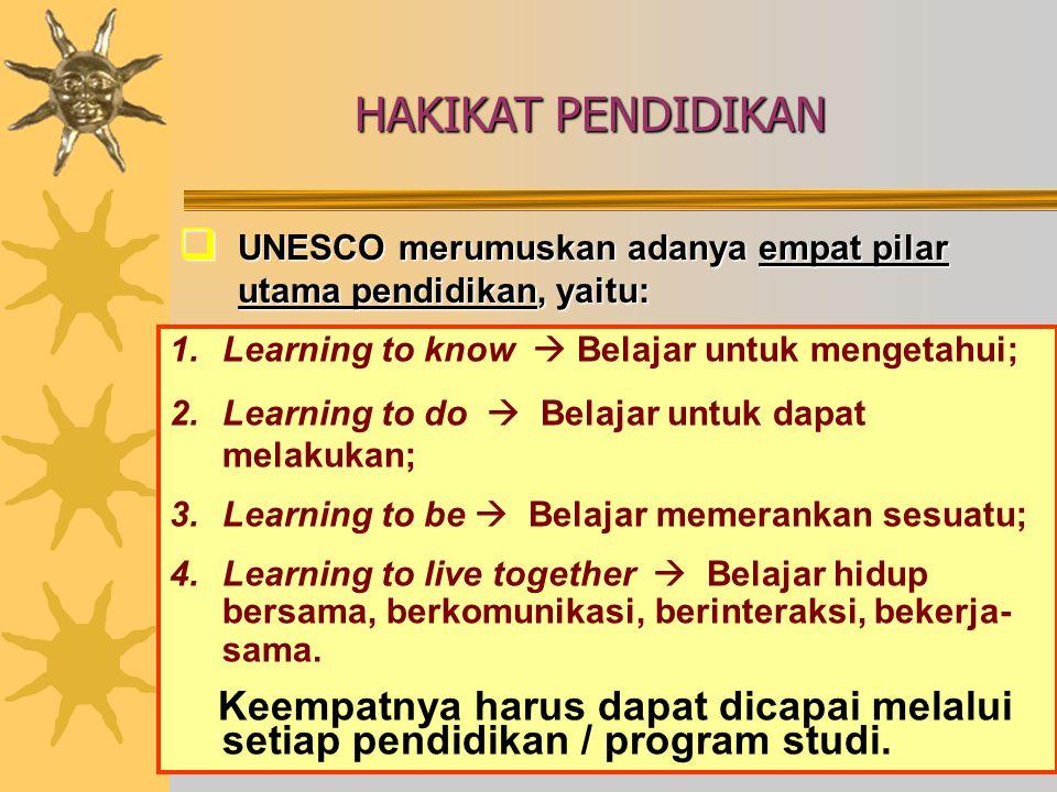 HAKIKAT PENDIDIKAN  UNESCO merumuskan adanya empat pilar utama pendidikan, yaitu: 1.Learning to know  Belajar untuk mengetahui; 2.Learning to do  Belajar untuk dapat melakukan; 3.Learning to be  Belajar memerankan sesuatu; 4.Learning to live together  Belajar hidup bersama, berkomunikasi, berinteraksi, bekerja- sama.