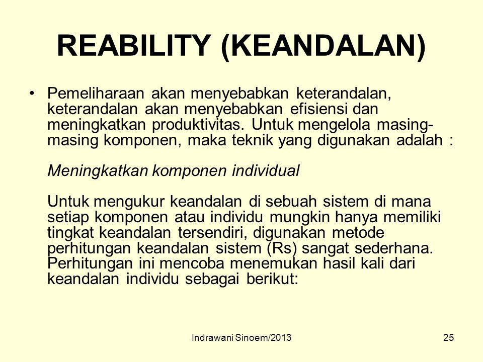 25 REABILITY (KEANDALAN) Pemeliharaan akan menyebabkan keterandalan, keterandalan akan menyebabkan efisiensi dan meningkatkan produktivitas. Untuk men