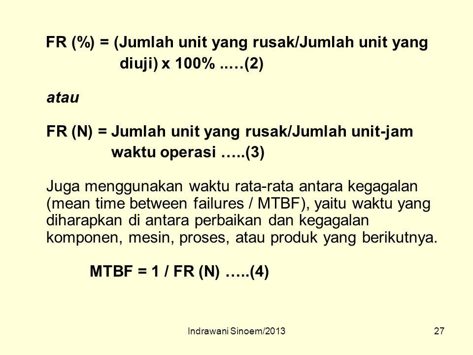 27 FR (%) = (Jumlah unit yang rusak/Jumlah unit yang diuji) x 100%..…(2) atau FR (N) = Jumlah unit yang rusak/Jumlah unit-jam waktu operasi …..(3) Jug