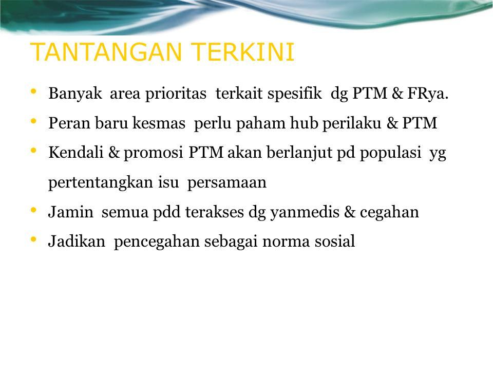 TANTANGAN TERKINI Banyak area prioritas terkait spesifik dg PTM & FRya.