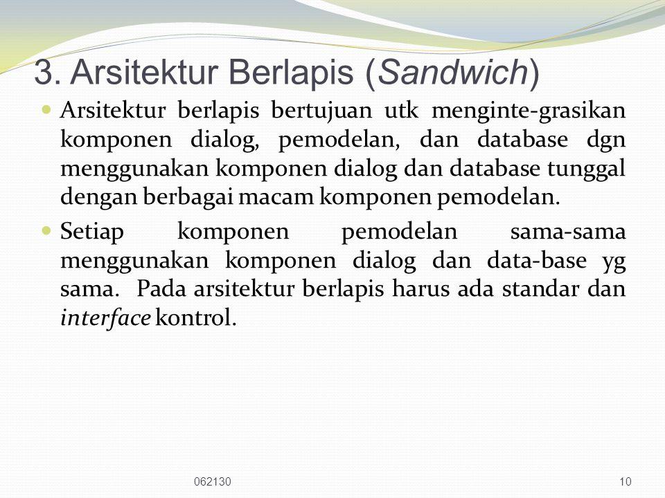 3. Arsitektur Berlapis (Sandwich) Arsitektur berlapis bertujuan utk menginte-grasikan komponen dialog, pemodelan, dan database dgn menggunakan kompone
