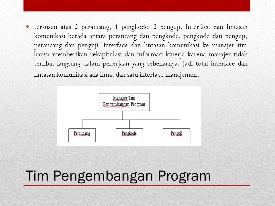 Tim Pengembangan Program tersusun atas 2 perancang, 1 pengkode, 2 penguji. Interface dan lintasan komunikasi berada antara perancang dan pengkode, pen