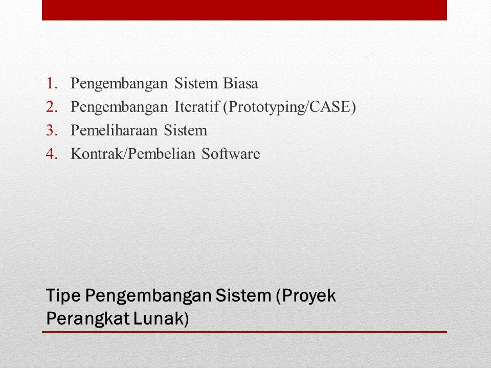 Tipe Pengembangan Sistem (Proyek Perangkat Lunak) 1.Pengembangan Sistem Biasa 2.Pengembangan Iteratif (Prototyping/CASE) 3.Pemeliharaan Sistem 4.Kontr