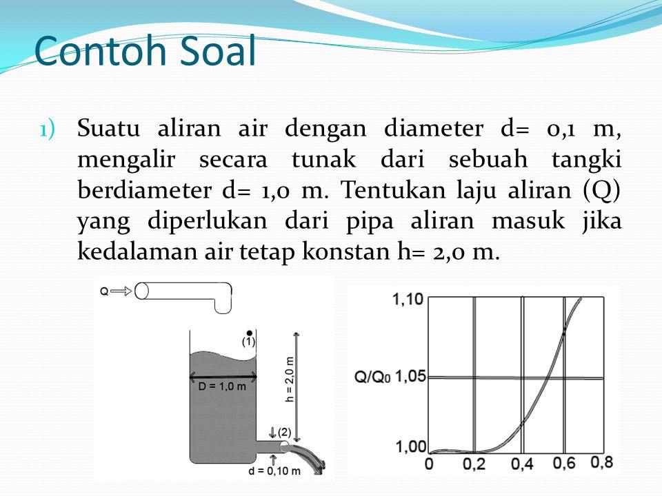Contoh Soal 1) Suatu aliran air dengan diameter d= 0,1 m, mengalir secara tunak dari sebuah tangki berdiameter d= 1,0 m. Tentukan laju aliran (Q) yang