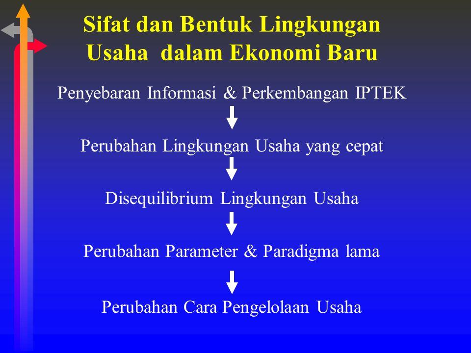 Penyebaran Informasi & Perkembangan IPTEK Perubahan Lingkungan Usaha yang cepat Disequilibrium Lingkungan Usaha Perubahan Parameter & Paradigma lama P