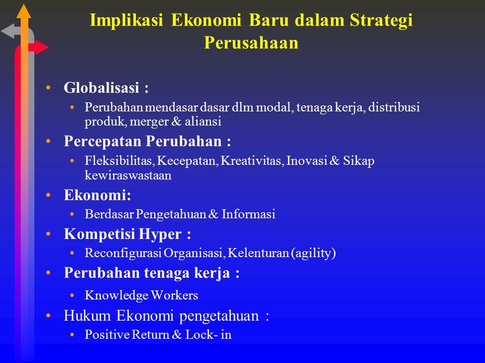 Implikasi Ekonomi Baru dalam Strategi Perusahaan Globalisasi : Perubahan mendasar dasar dlm modal, tenaga kerja, distribusi produk, merger & aliansi P