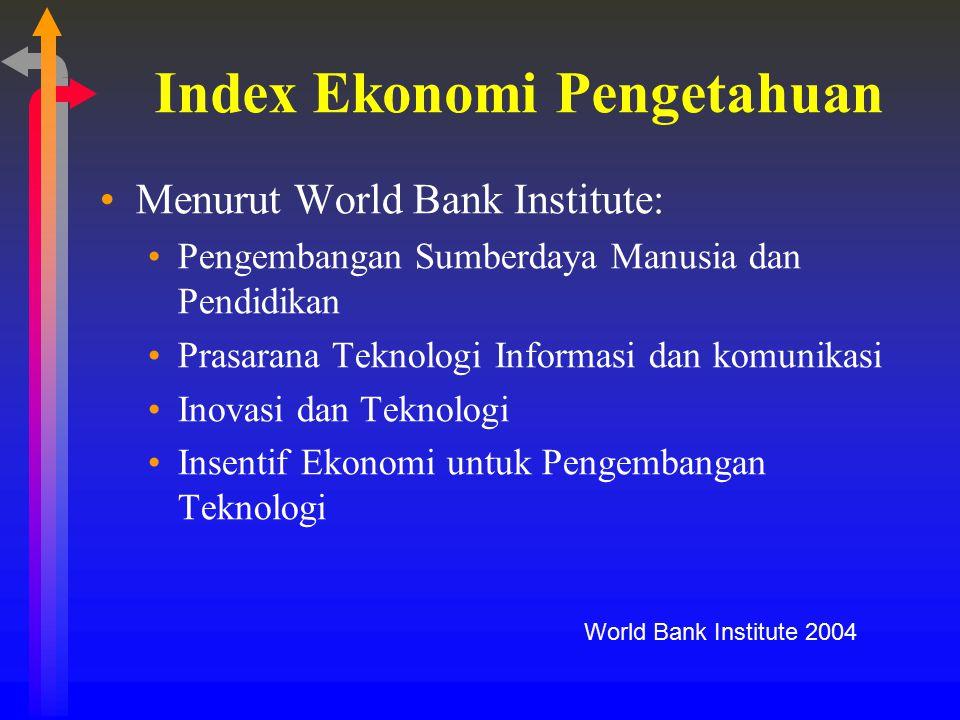 Index Ekonomi Pengetahuan Menurut World Bank Institute: Pengembangan Sumberdaya Manusia dan Pendidikan Prasarana Teknologi Informasi dan komunikasi In