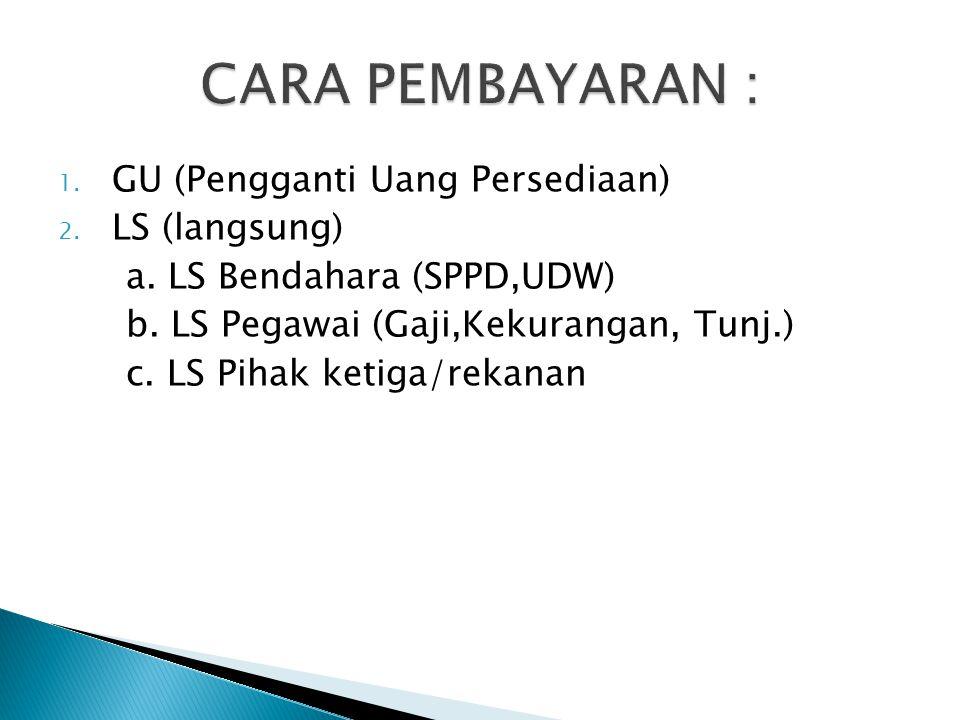1. GU (Pengganti Uang Persediaan) 2. LS (langsung) a. LS Bendahara (SPPD,UDW) b. LS Pegawai (Gaji,Kekurangan, Tunj.) c. LS Pihak ketiga/rekanan
