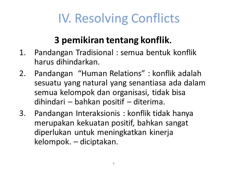 IV. Resolving Conflicts 3 pemikiran tentang konflik.