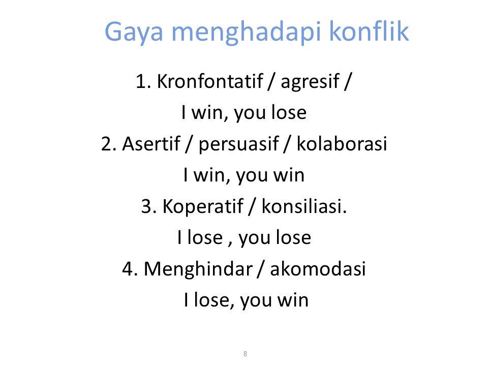 Gaya menghadapi konflik 1. Kronfontatif / agresif / I win, you lose 2.