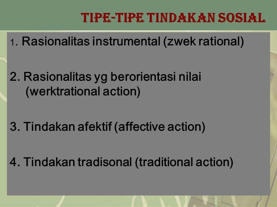 TIPE-TIPE TINDAKAN SOSIAL 1. Rasionalitas instrumental (zwek rational) 2. Rasionalitas yg berorientasi nilai (werktrational action) 3. Tindakan afekti