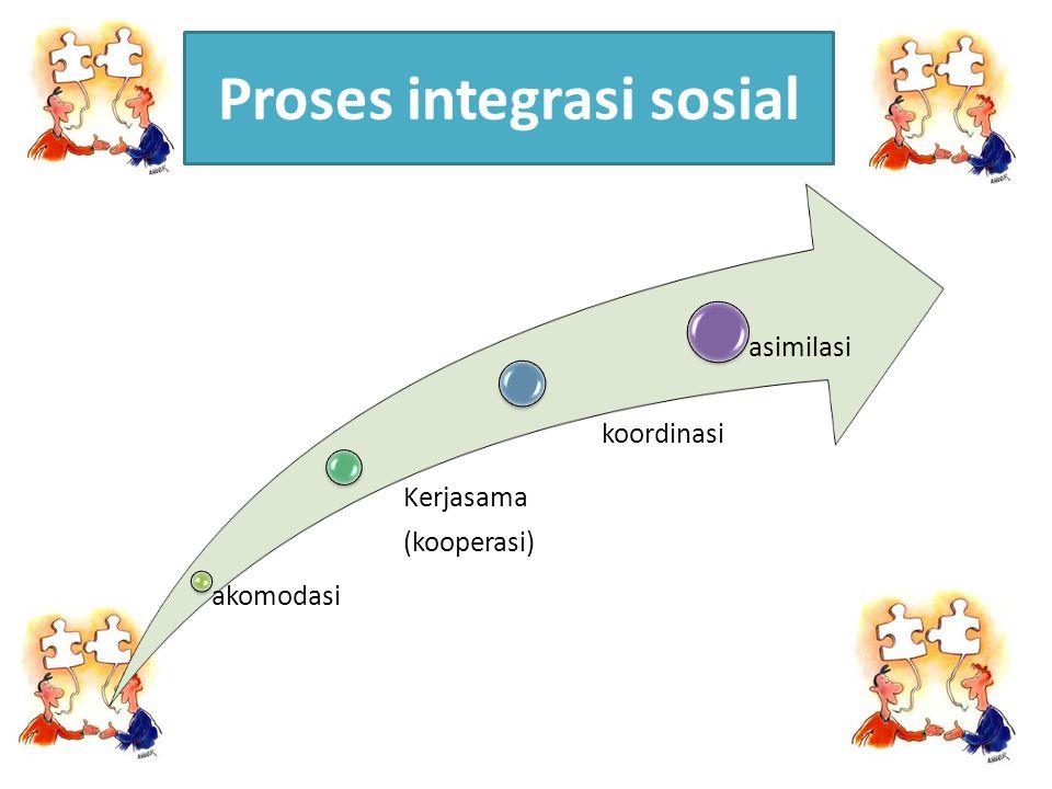 Proses integrasi sosial akomodasi Kerjasama (kooperasi) koordinasi asimilasi
