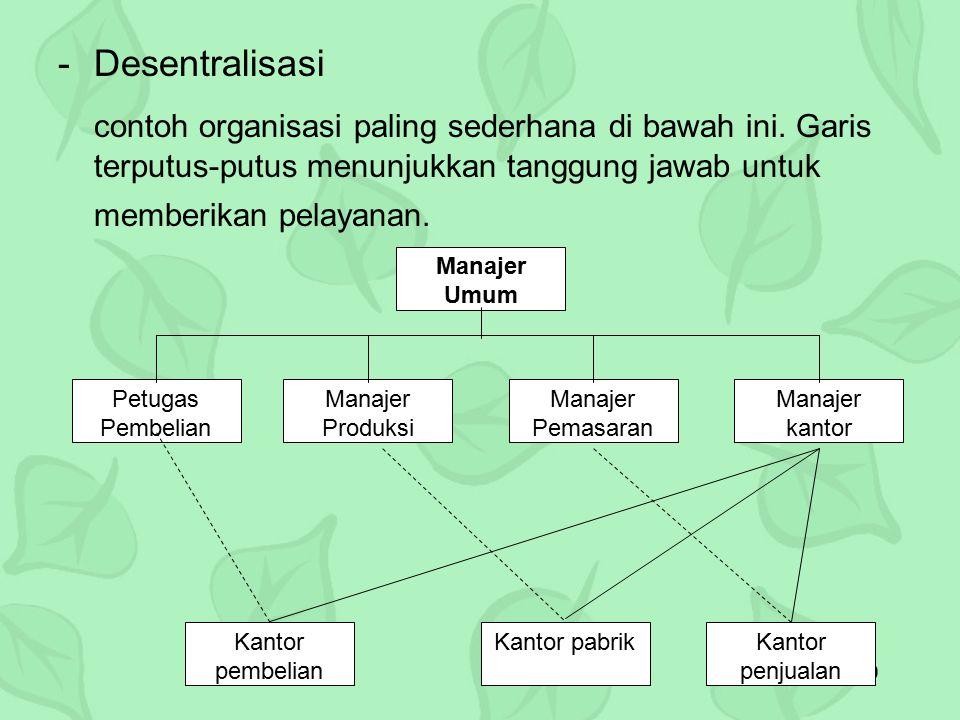 10 -Desentralisasi contoh organisasi paling sederhana di bawah ini. Garis terputus-putus menunjukkan tanggung jawab untuk memberikan pelayanan. Manaje