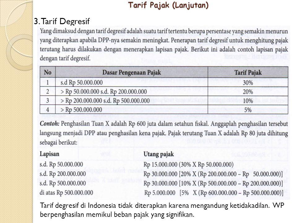 Tarif Pajak (Lanjutan) 3. Tarif Degresif Tarif degresif di Indonesia tidak diterapkan karena mengandung ketidakadilan. WP berpenghasilan memikul beban