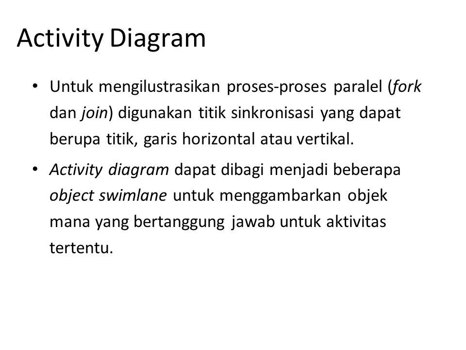 Activity symbol diagram Activity menggambarkan sebuah pekerjaan/tugas dalam workflow.