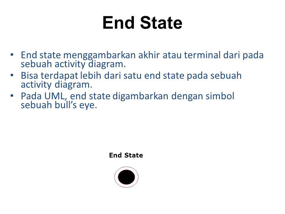 State Transitions State transition menunjukkan kegiatan apa berikutnya setelah suatu kegiatan sebelumnya.