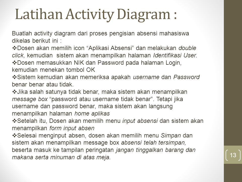 Latihan Activity Diagram : 13 Buatlah activity diagram dari proses pengisian absensi mahasiswa dikelas berikut ini :  Dosen akan memilih icon Aplikasi Absensi dan melakukan double click, kemudian sistem akan menampilkan halaman Identifikasi User.