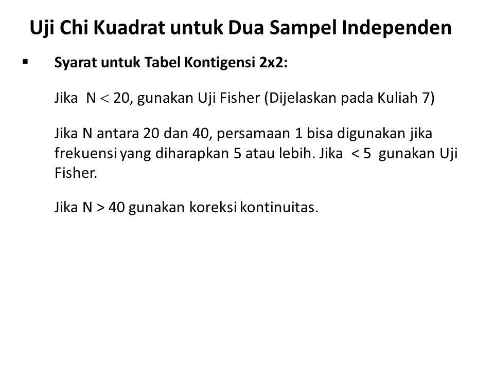Uji Chi Kuadrat untuk Dua Sampel Independen  Syarat untuk Tabel Kontigensi 2x2: Jika N  20, gunakan Uji Fisher (Dijelaskan pada Kuliah 7) Jika N ant
